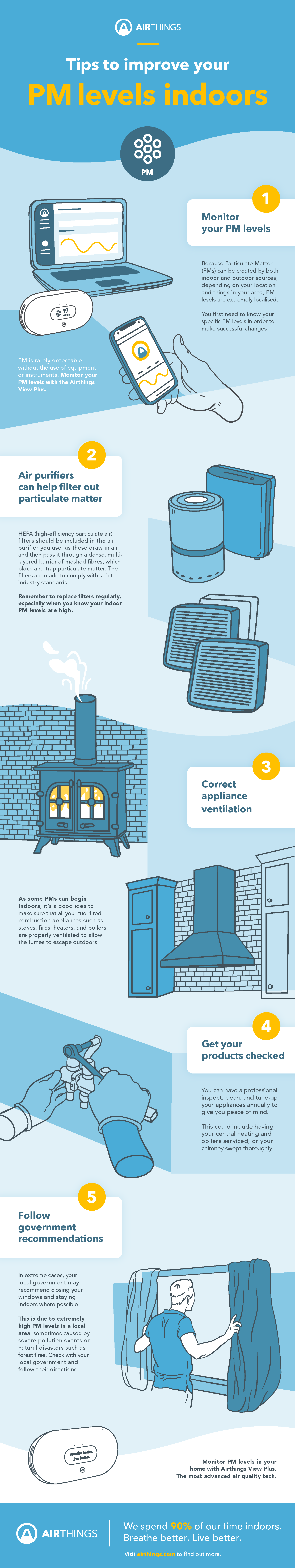 top tips Airthings-Infographic-PM_B2C