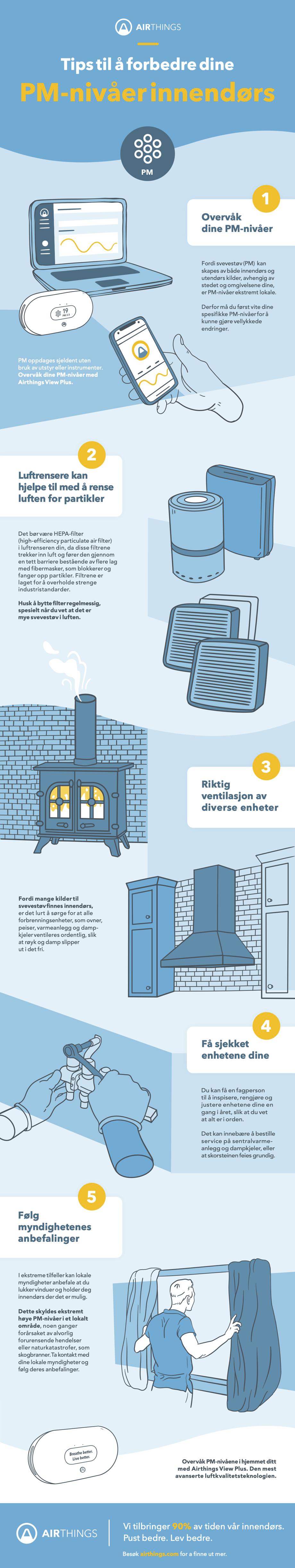 top tips Airthings-Infographic-PM_B2C_Norwegian