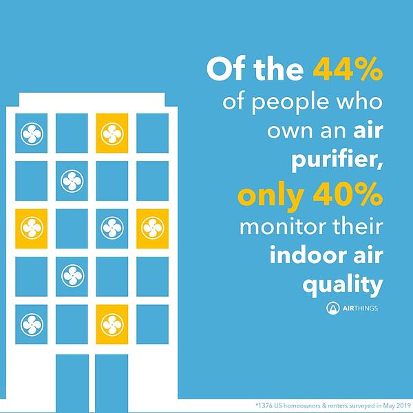 Airthings-air-purifier-indoor-air-quality