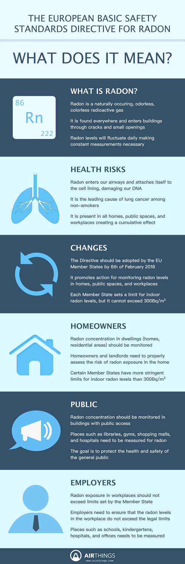 Infographic on EUROPEAN/EURATOM basic safety standards for radon
