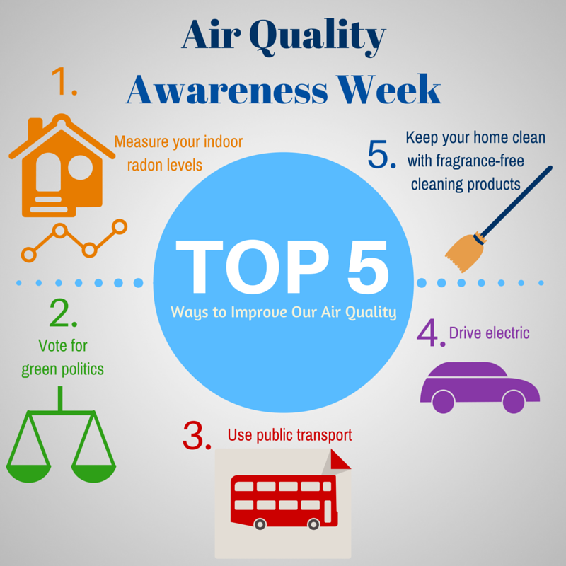 Top-10-Ways-to-Improve-Our-Air-Quality