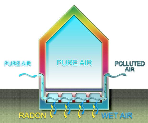 radon-fan-819x682