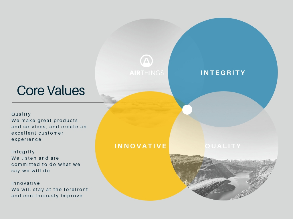 Innovate-Value-by-Design-Venn-Diagram-3