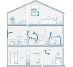 Airthings-House-Illustrated-3floors_PM