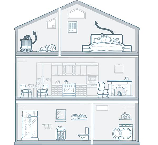 Airthings-House-Illustrated-3floors_CO2_small2