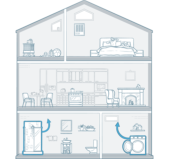 Airthings-House-Illustrated-3floors_HUMIDITY_small2
