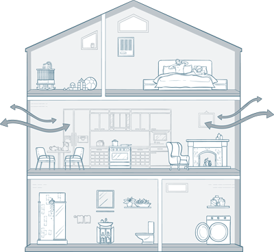 Airthings-House-Illustrated-3floors_PRESSURE_small