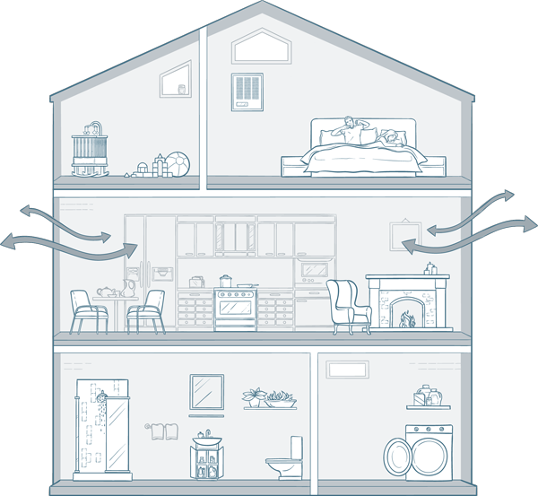 Airthings-House-Illustrated-3floors_PRESSURE_small2
