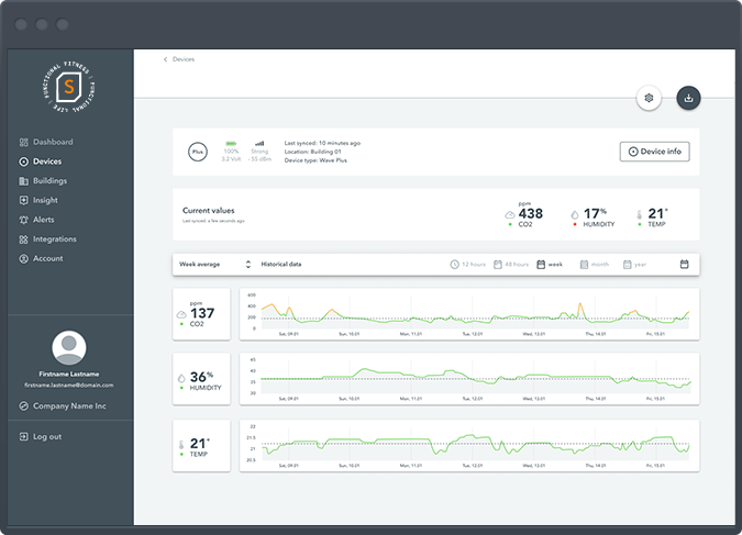 CrossFit-dashboard-features