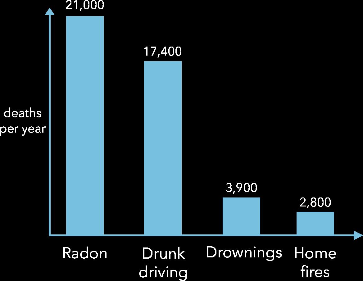 important-graph-1-1