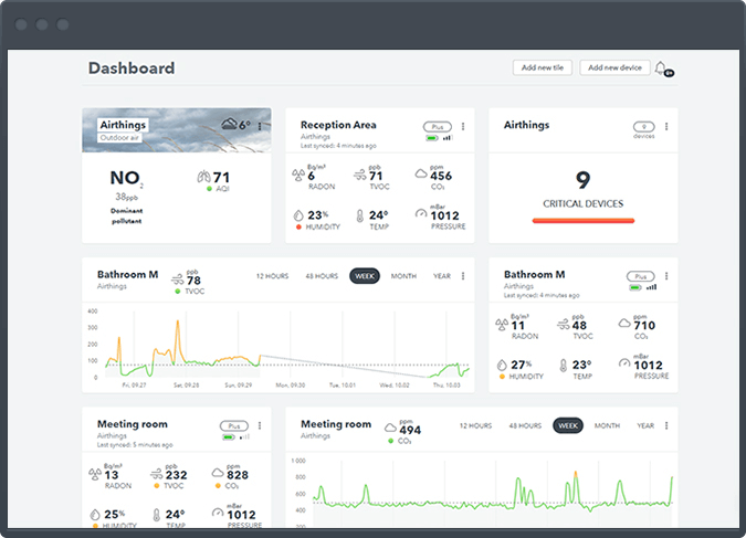 An Airthings dashboard with stats monitoring IAQ in different rooms
